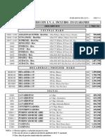 Lista de Precios Int