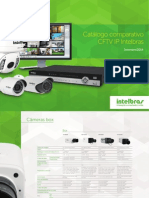 Catalogo Comparativo Cftv Ip