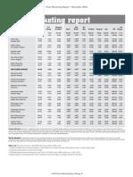 Team Marketing Report 2012