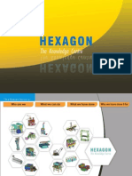 Hexagon Corporate Presentation