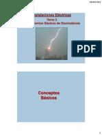 Electricas Instalaciones