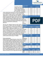 Capital Builder Daily Report