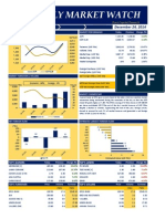 Daily Market Watch - 24 12 2014.pdf