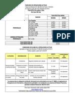 TASAS DE INTERES OPERACIONES ACTIVAS PERSONALES.pdf