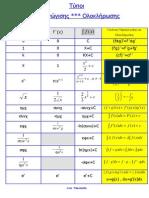 typoi_paragoggisis_oloklirwsis.pdf