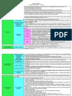 Doação.pdf