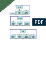 BIN LOCATION CHART 2.doc