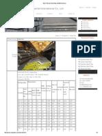 Bulb Flat,steel bulb flats,hp100x8 bulb bar.pdf