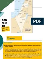 El conflicto arabe Israel