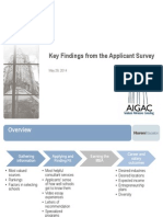 AIGAC 2014 Applicant Survey Released