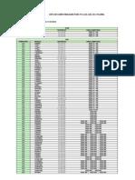 Compatibilidade, tv`s lcd.pdf