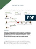 ELK,Splunk Overview