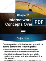 ICND02_Internetwork Concepts Overview