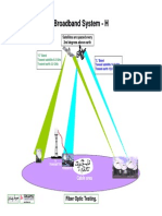 HFC-H Fiber Optic Testing