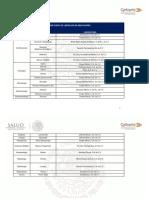 Invovadores Farmacia_2014