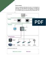 Arquitectura Del Sistema de Control