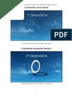 Dimensiones según Matias de Stefano