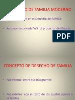 1.El Derecho de Familia Moderno