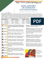 Astro Summary Sheet