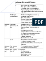 243026433 Clinical Pathway