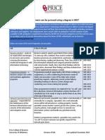 MIS Info Sheet Dec 2014.pdf