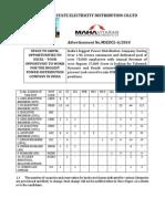 42860826MSEDCL Recruitment 2014 for Asst. & Jr. Engg.