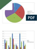 Ankiety podsumowanfghdhie