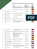 Bilanz der LPM-Webinare 2014