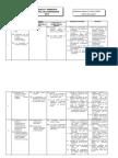 Cartel de Contenidos de Ciencia 2do - 2013