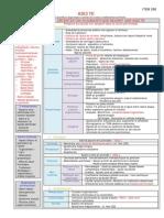 ascite.pdf