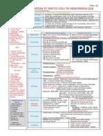 118 Maladie de Crohn et recto-colite hémorragique.pdf