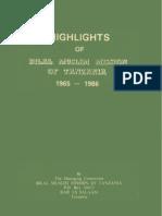 Highlights of Bilal Muslim Mission of Tanzania (1965 - 1986)