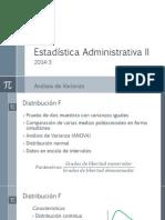 Analisis de Varianza - Resumen