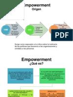 Empowerment car.pptx