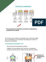 Proceso de Compresión Díaz - Villar