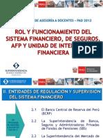 Supervision y Regulacion Financiera
