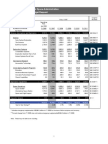 142458main FY07 Budget Full