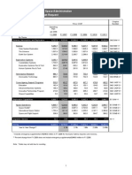 142458main FY07 Budget Full