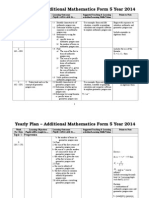 Add Math F5 Yearly Plan 2014 SMK Sg Tapang.doc