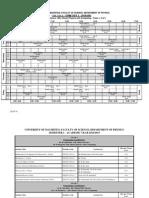 Time Table 2014-2015 Sem 1