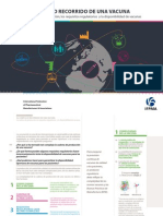 IFPMA Complex Journey Vaccine Publication 2014 Spanish