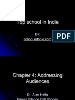 MBA Top Schools in India