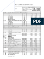 Apcpdcl Tariffs