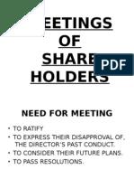 Meetings of Shareholders