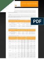 PDF Planchas Estructurales