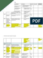 Planificación Disciplinar Integrado II Antropologia
