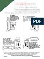 Figure Union Identification Instructions-NEW