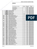 PW-7EO Error Code Table
