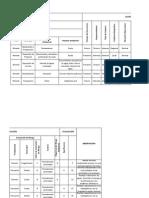 Planilla General de Evaluación de Aspectos Ambientales