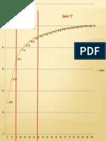 Fluidos Para Perforacion-grafica